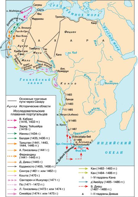 Плавания португальцев в Африку